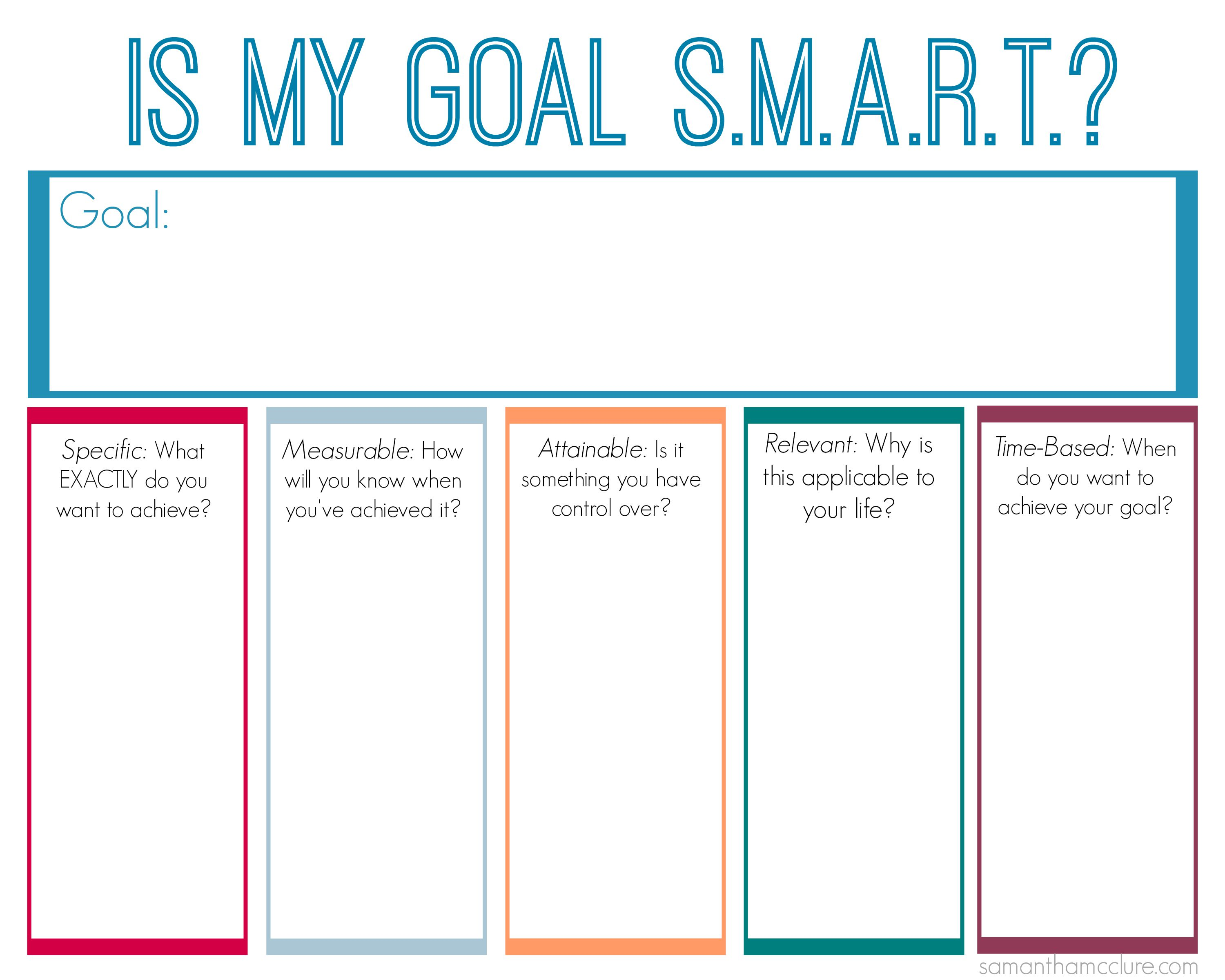 weight loss goals template - smart goals images i 39 m that teacher